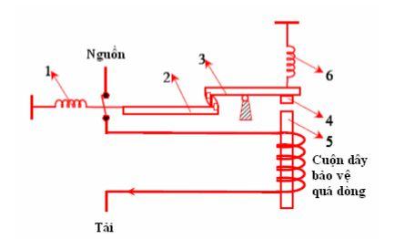 Cấu tạo Aptomat bảo vệ điện áp