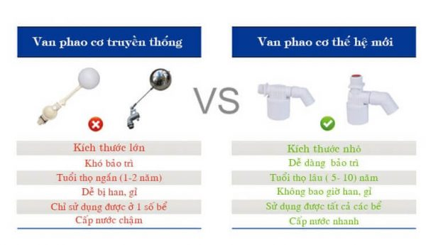 van-phao-co-phien-ban-moi-chong-tran-tu-dong-15-2